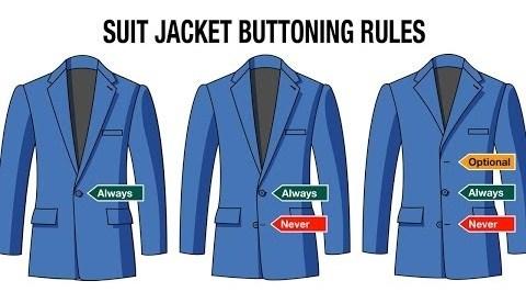 Suit tip